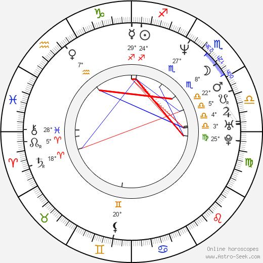 Darryll Lewis birth chart, biography, wikipedia 2020, 2021