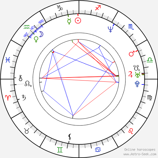 Dina Meyer astro natal birth chart, Dina Meyer horoscope, astrology