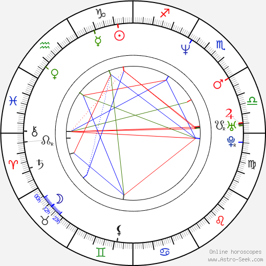 Gabriela Tagliavini tema natale, oroscopo, Gabriela Tagliavini oroscopi gratuiti, astrologia