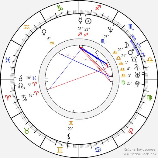 Garrett Wang birth chart, biography, wikipedia 2019, 2020