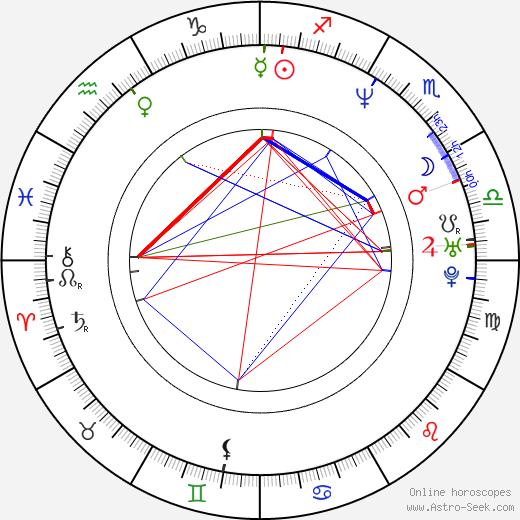 Garrett Wang astro natal birth chart, Garrett Wang horoscope, astrology