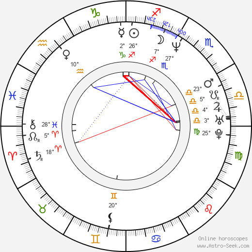 James Miller birth chart, biography, wikipedia 2019, 2020