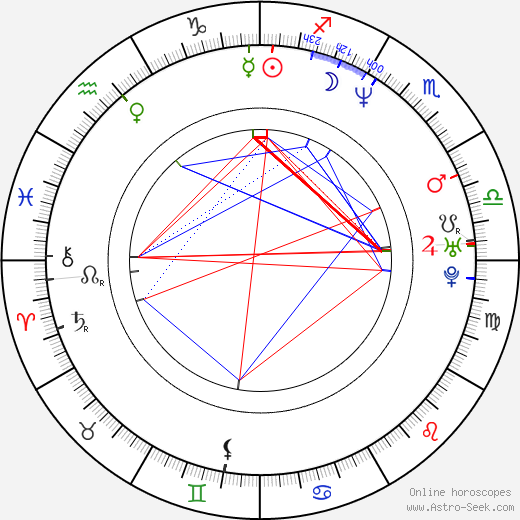 James Miller astro natal birth chart, James Miller horoscope, astrology