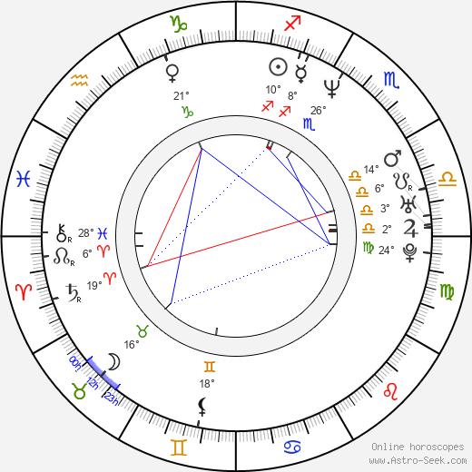 Jennifer Bransford birth chart, biography, wikipedia 2019, 2020