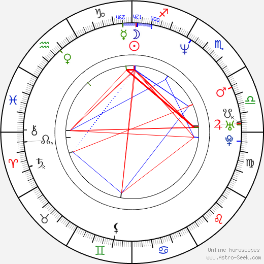 Ken Marino astro natal birth chart, Ken Marino horoscope, astrology