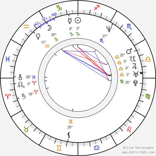 Khrystyne Haje birth chart, biography, wikipedia 2020, 2021