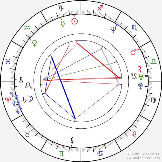 Lanette Ware birth chart, Lanette Ware astro natal horoscope, astrology