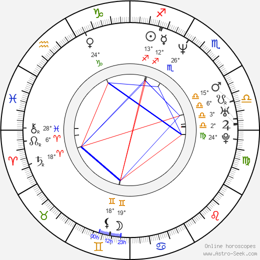 Lisa Marie birth chart, biography, wikipedia 2019, 2020