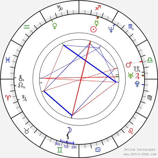 Lisa Marie astro natal birth chart, Lisa Marie horoscope, astrology