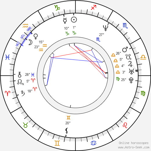 Lucy Bell birth chart, biography, wikipedia 2018, 2019