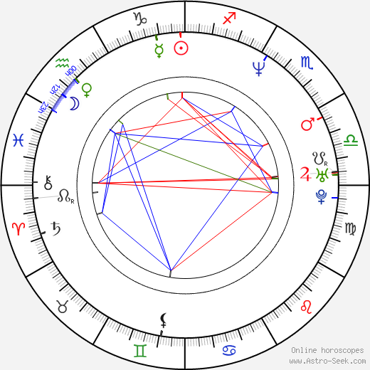 Lucy Bell astro natal birth chart, Lucy Bell horoscope, astrology