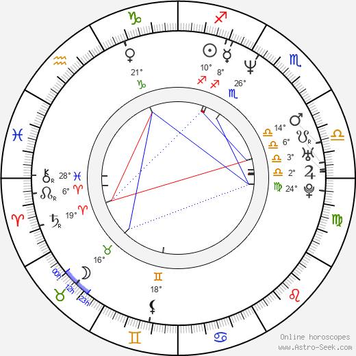 Lucy Liu birth chart, biography, wikipedia 2019, 2020