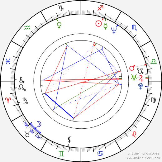 Lucy Liu astro natal birth chart, Lucy Liu horoscope, astrology