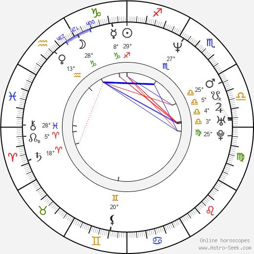 Lumi Cavazos birth chart, biography, wikipedia 2020, 2021