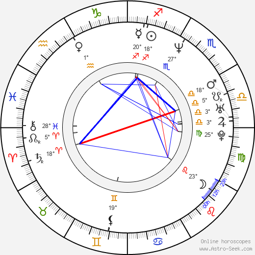 Mark Gantt birth chart, biography, wikipedia 2018, 2019