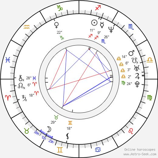 Montell Jordan birth chart, biography, wikipedia 2020, 2021