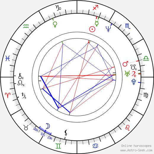 Montell Jordan birth chart, Montell Jordan astro natal horoscope, astrology