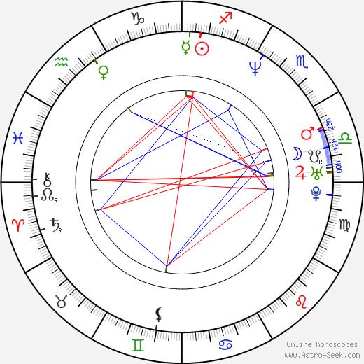Noelle Beck tema natale, oroscopo, Noelle Beck oroscopi gratuiti, astrologia
