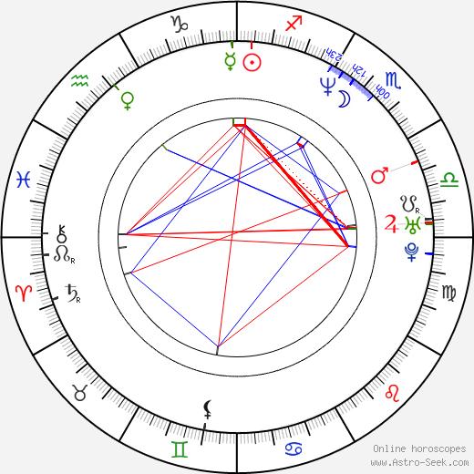 Oliver Dieckmann astro natal birth chart, Oliver Dieckmann horoscope, astrology
