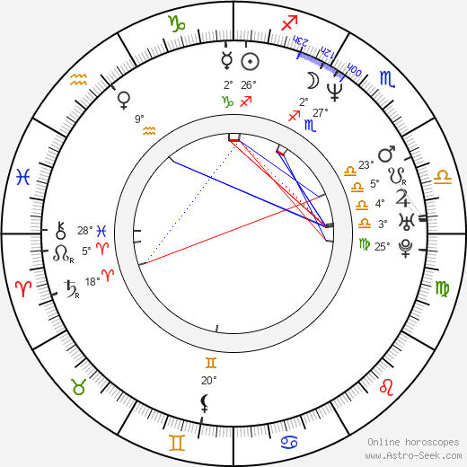 Rachel Griffiths birth chart, biography, wikipedia 2019, 2020