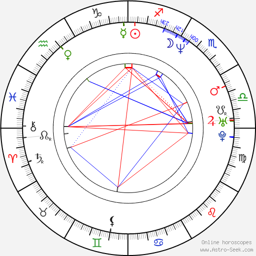 Rachel Griffiths astro natal birth chart, Rachel Griffiths horoscope, astrology
