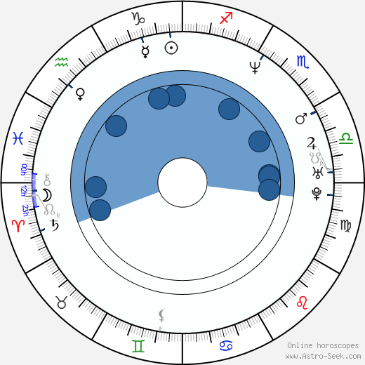 Stefano Veneruso wikipedia, horoscope, astrology, instagram
