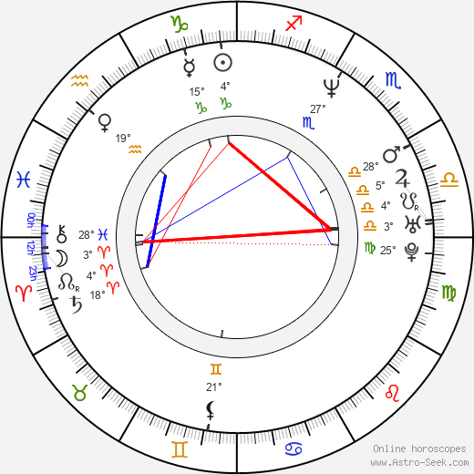 Stefano Veneruso birth chart, biography, wikipedia 2019, 2020
