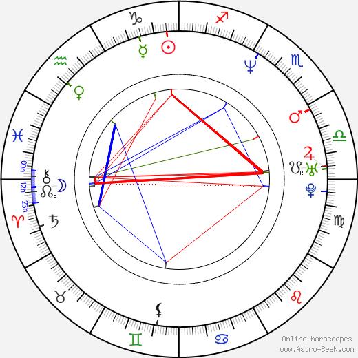 Stefano Veneruso birth chart, Stefano Veneruso astro natal horoscope, astrology