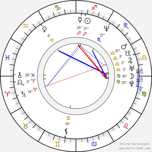 Tomáš Sagher birth chart, biography, wikipedia 2019, 2020