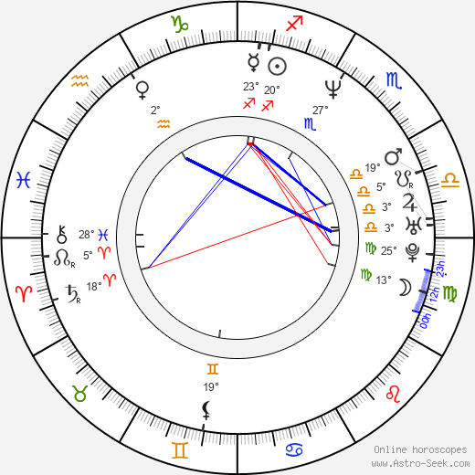 Wojciech Kalarus birth chart, biography, wikipedia 2019, 2020