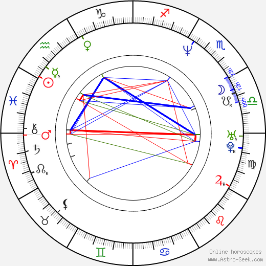 Agnieszka Glinska birth chart, Agnieszka Glinska astro natal horoscope, astrology