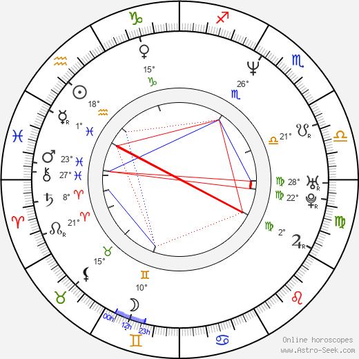 April Stewart birth chart, biography, wikipedia 2019, 2020