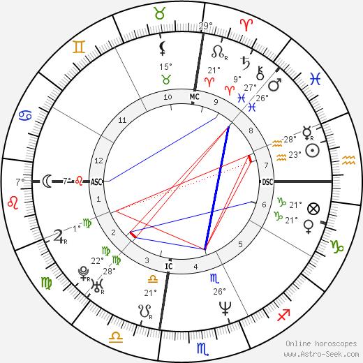 Christopher McCandless Биография в Википедии 2020, 2021