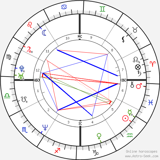 Chynna Phillips astro natal birth chart, Chynna Phillips horoscope, astrology