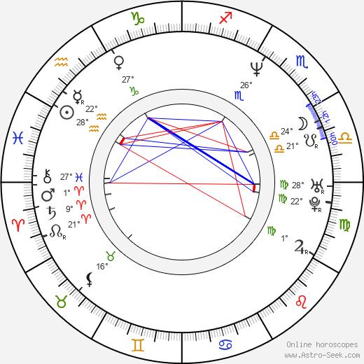Dennis Satin birth chart, biography, wikipedia 2019, 2020