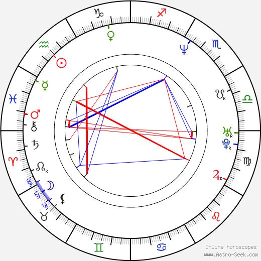 Eythor Gudjonsson tema natale, oroscopo, Eythor Gudjonsson oroscopi gratuiti, astrologia