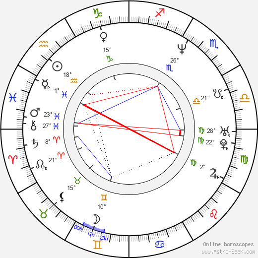 Gary Coleman birth chart, biography, wikipedia 2020, 2021