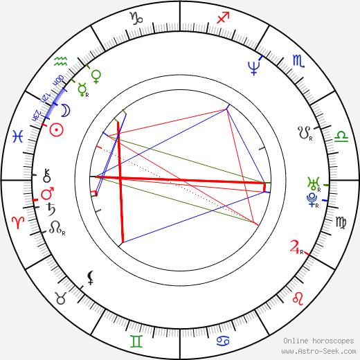 Gary J. Tunnicliffe birth chart, Gary J. Tunnicliffe astro natal horoscope, astrology