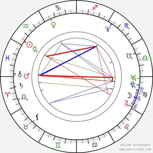 George Ivascu astro natal birth chart, George Ivascu horoscope, astrology