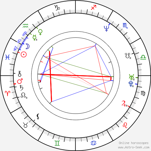 Jacqueline Collen birth chart, Jacqueline Collen astro natal horoscope, astrology