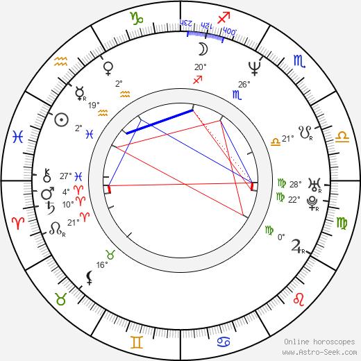 Jeri Ryan birth chart, biography, wikipedia 2020, 2021
