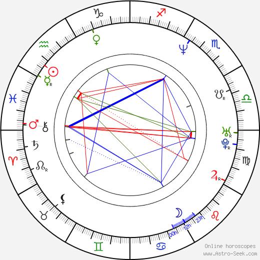 Julie Bertuccelli astro natal birth chart, Julie Bertuccelli horoscope, astrology