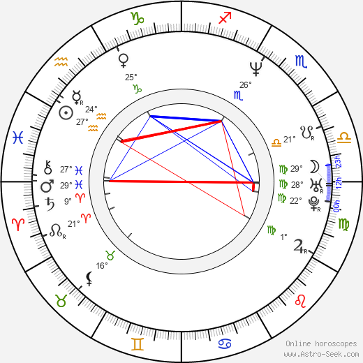 Katherine Starr birth chart, biography, wikipedia 2019, 2020