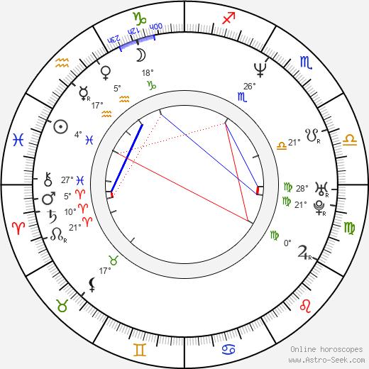 Kendall Cross birth chart, biography, wikipedia 2020, 2021