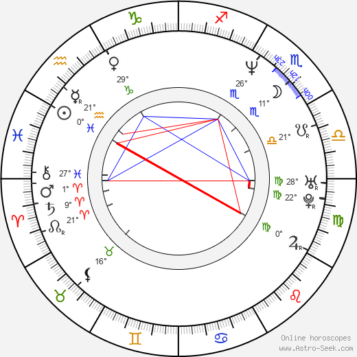 Mark Hudis birth chart, biography, wikipedia 2019, 2020