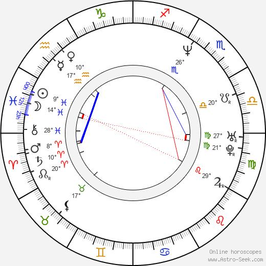 Matt Smith birth chart, biography, wikipedia 2019, 2020