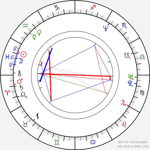 Matt Smith birth chart, Matt Smith astro natal horoscope, astrology