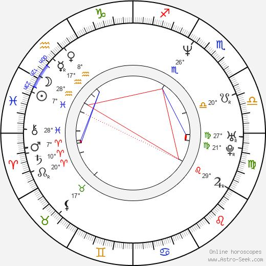 Mikkel Gaup birth chart, biography, wikipedia 2020, 2021