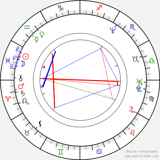 Nayato Fio Nuala birth chart, Nayato Fio Nuala astro natal horoscope, astrology