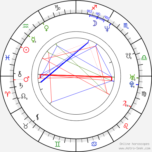 Patrick Gallagher birth chart, Patrick Gallagher astro natal horoscope, astrology